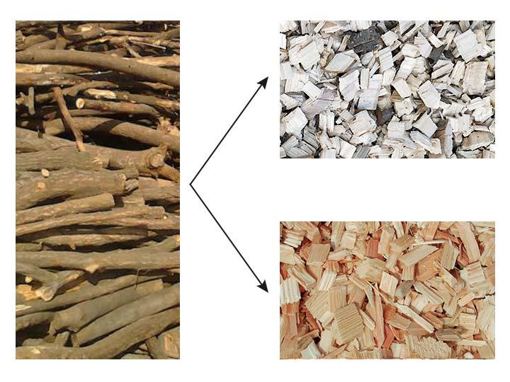 applications of disc wood chipper machine